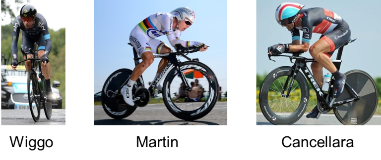 UCI World Championships Mens TT Contenders
