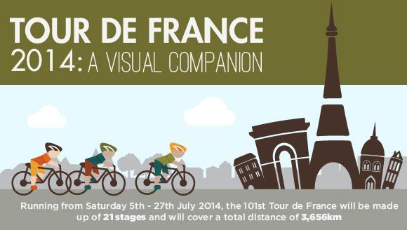 Tour De France Infographic
