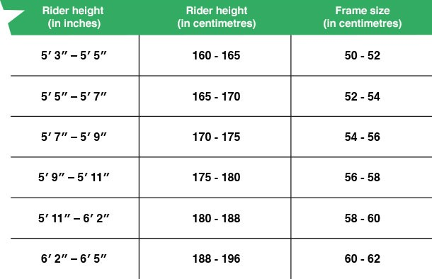 Road Bike Size Guide Follow Our Sizing Chart Boost Your Performance