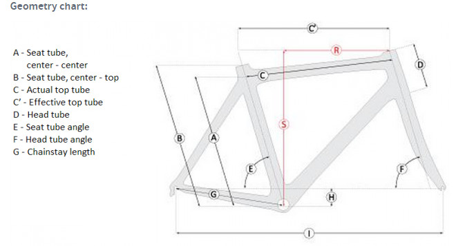 road_bike_geometry