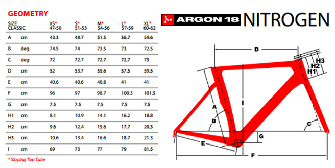 Argon 18 Nitrogen Frameset Merlin Cycles